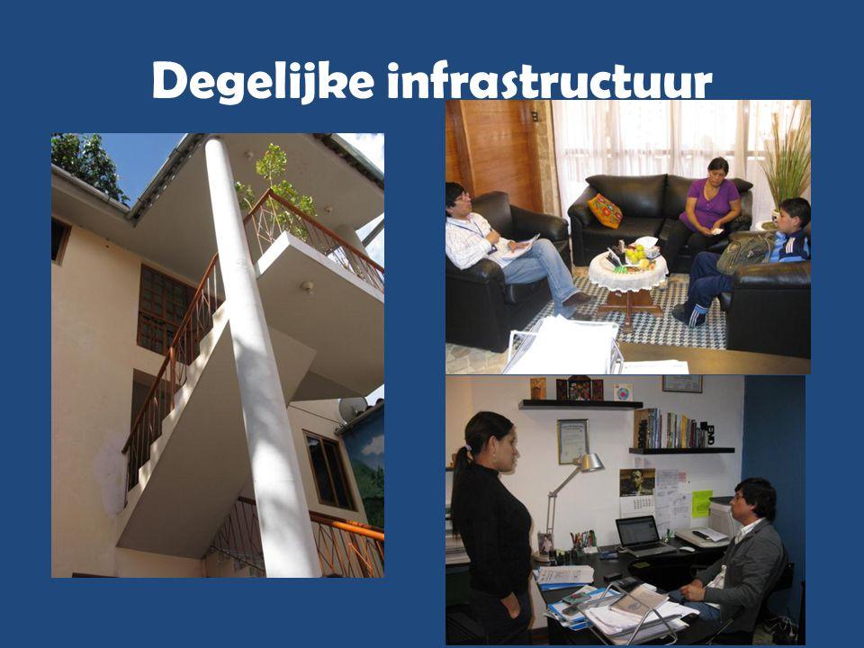 Degelijke infrastructuur