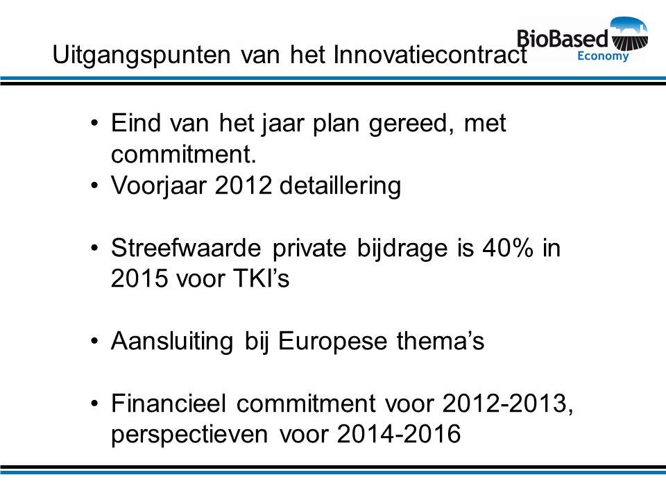 Uitgangspunten van het Innovatiecontract •Eind van het jaar plan gereed, met commitment. •Voorjaar 2012 detaillering •Streefwaarde private bijdrage is