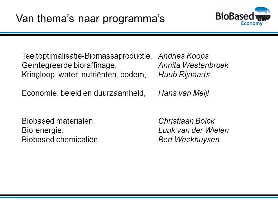 Van thema's naar programma's Teeltoptimalisatie-Biomassaproductie, Andries Koops Geïntegreerde bioraffinage, Annita Westenbroek Kringloop, water, nutr