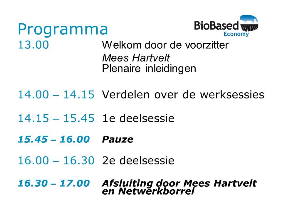 Programma 13.00 Welkom door de voorzitter Mees Hartvelt Plenaire inleidingen 14.00 – 14.15Verdelen over de werksessies 14.15 – 15.451e deelsessie 15.4