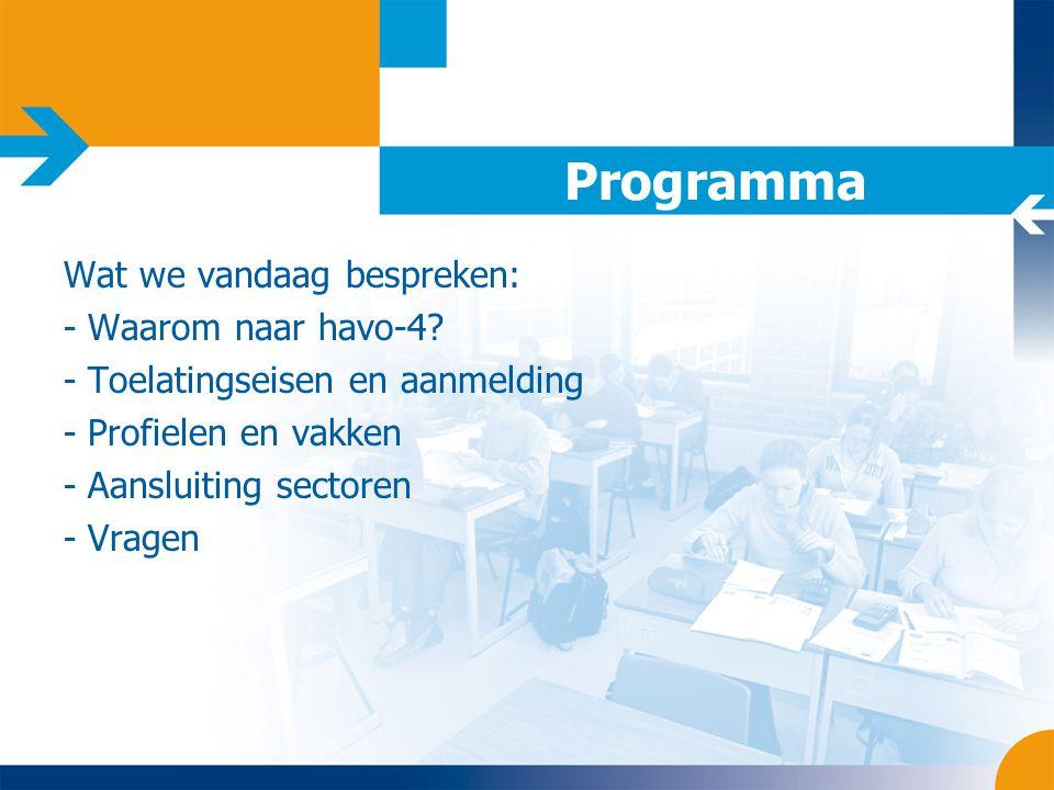 Programma Wat we vandaag bespreken: - Waarom naar havo-4? - Toelatingseisen en aanmelding - Profielen en vakken - Aansluiting sectoren - Vragen