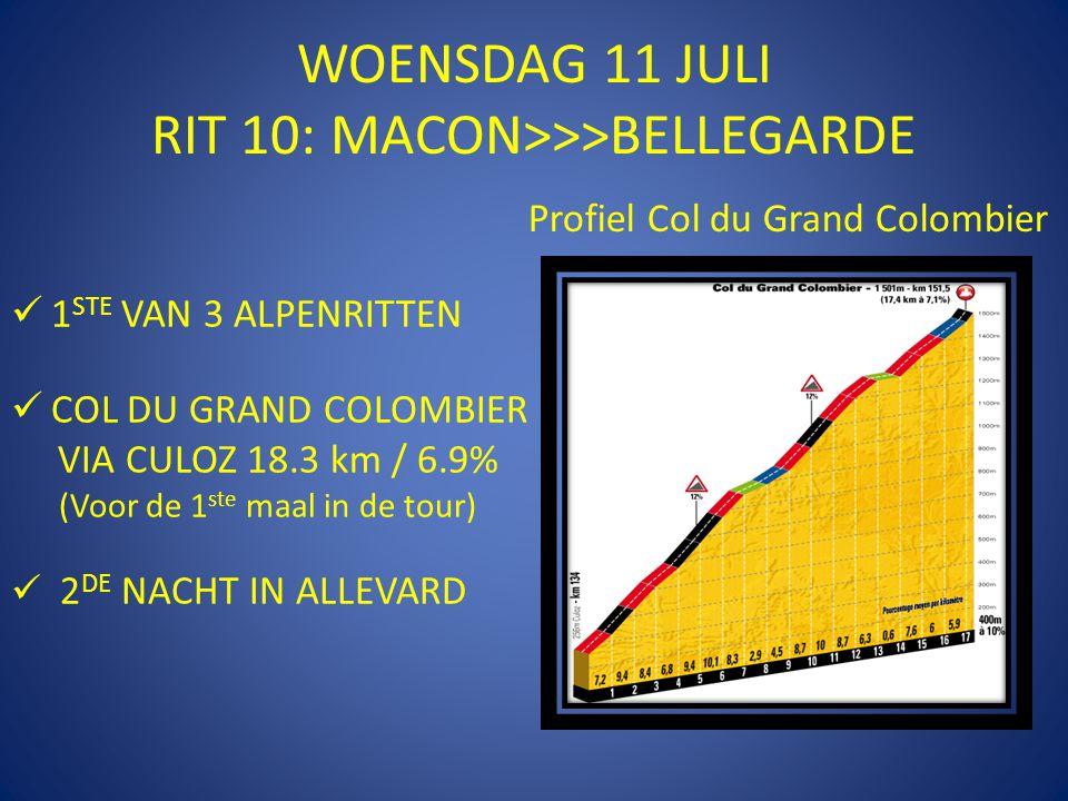 WOENSDAG 11 JULI RIT 10: MACON>>>BELLEGARDE  1 STE VAN 3 ALPENRITTEN  COL DU GRAND COLOMBIER VIA CULOZ 18.3 km / 6.9% (Voor de 1 ste maal in de tour