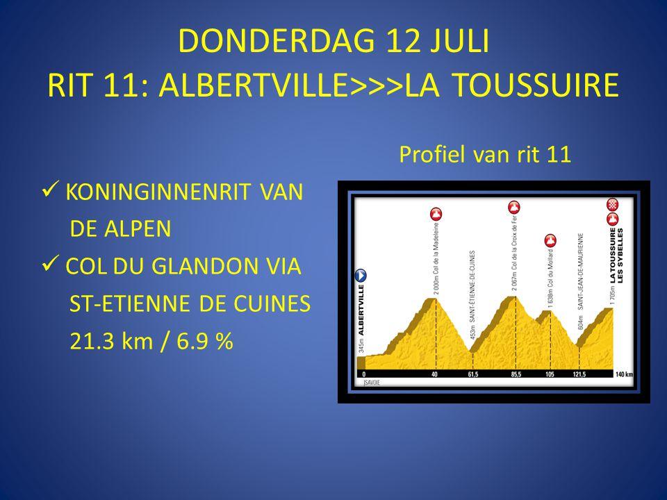 DONDERDAG 12 JULI RIT 11: ALBERTVILLE>>>LA TOUSSUIRE  KONINGINNENRIT VAN DE ALPEN  COL DU GLANDON VIA ST-ETIENNE DE CUINES 21.3 km / 6.9 % Profiel van rit 11
