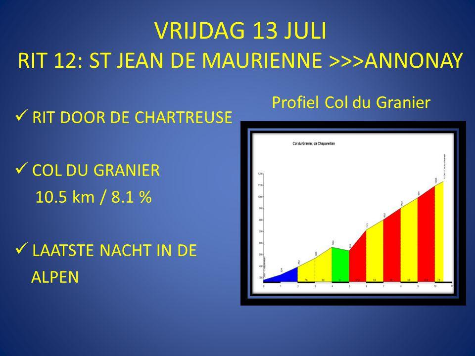 VRIJDAG 13 JULI RIT 12: ST JEAN DE MAURIENNE >>>ANNONAY  RIT DOOR DE CHARTREUSE  COL DU GRANIER 10.5 km / 8.1 %  LAATSTE NACHT IN DE ALPEN Profiel Col du Granier