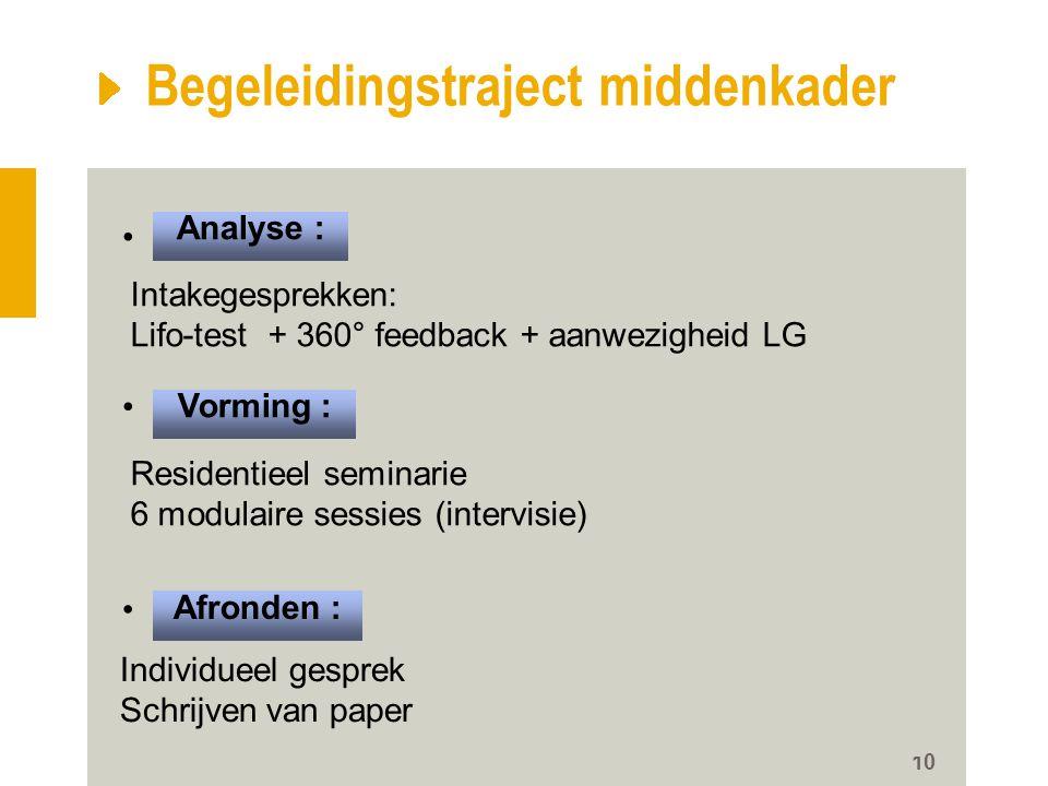 10 Analyse : Begeleidingstraject middenkader Individueel gesprek Schrijven van paper • Vorming : • Intakegesprekken: Lifo-test + 360° feedback + aanwe