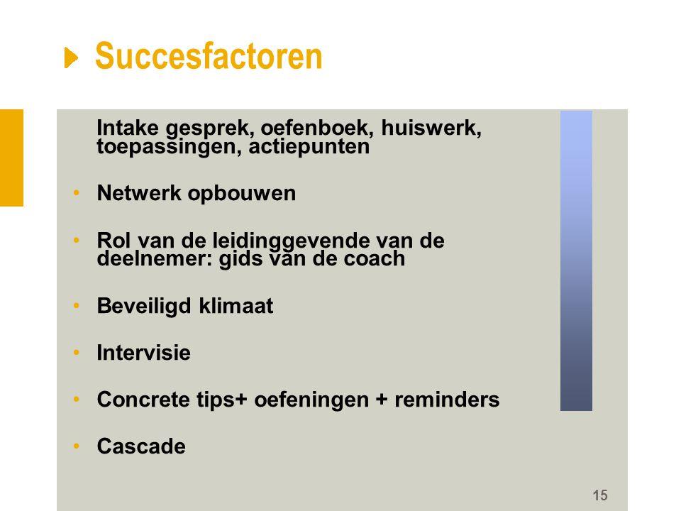 15 Succesfactoren Intake gesprek, oefenboek, huiswerk, toepassingen, actiepunten •Netwerk opbouwen •Rol van de leidinggevende van de deelnemer: gids v