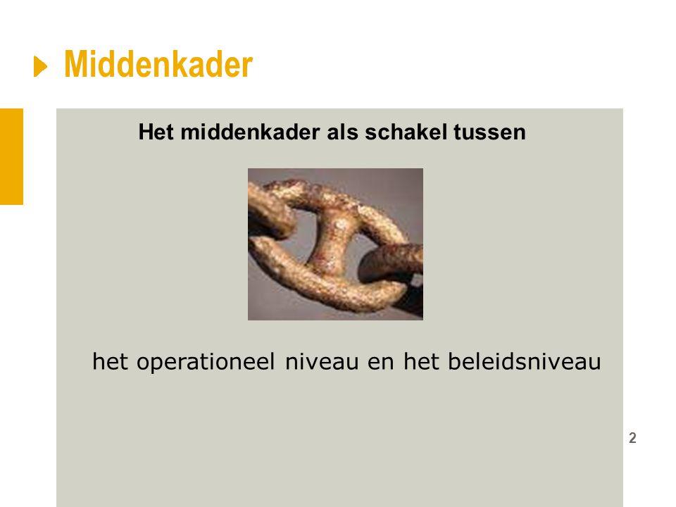 2 Middenkader Het middenkader als schakel tussen het operationeel niveau en het beleidsniveau