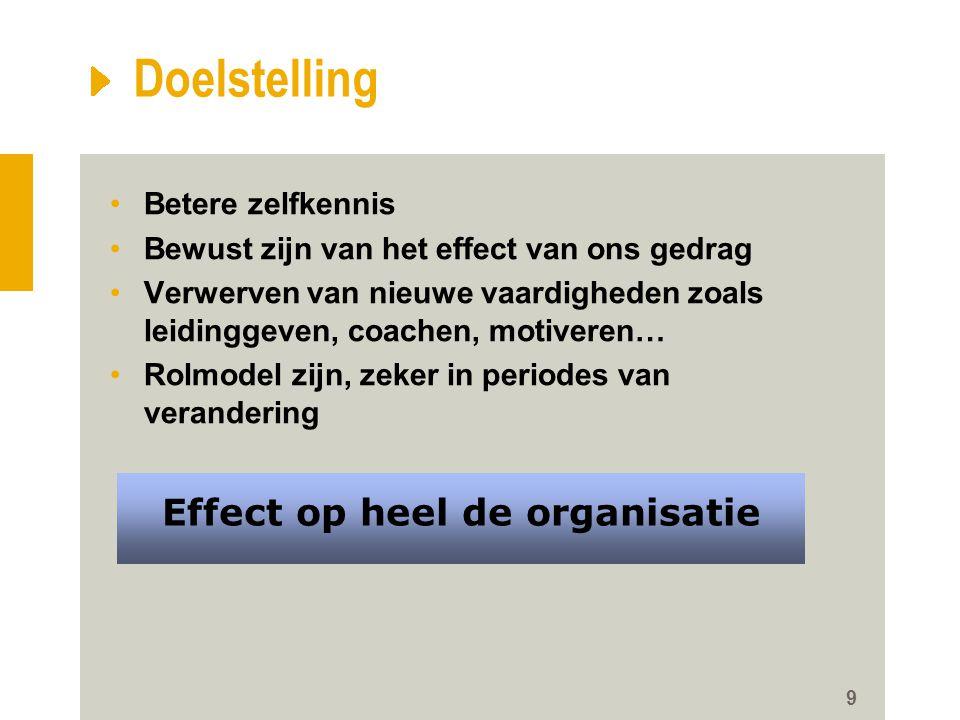 9 Effect op heel de organisatie Doelstelling •Betere zelfkennis •Bewust zijn van het effect van ons gedrag •Verwerven van nieuwe vaardigheden zoals le