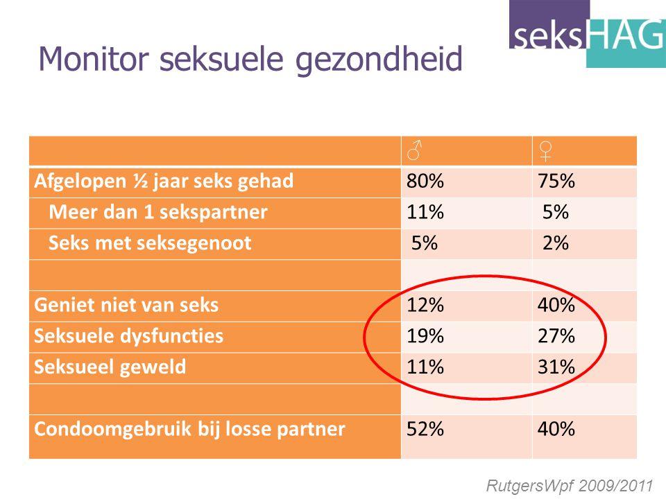 Huisarts belangrijkste zorgverlener Ook voor hulpvragen seksualiteit Kedde Leusink TvS 2010