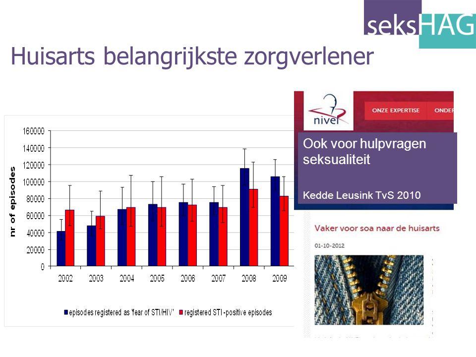 Knelpunten en lacunes (Meer) positieve aandacht voor seksuele gezondheid = praten over seksualiteit 1.