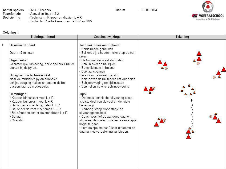 TrainingsinhoudCoachaanwijzingenTekening 1 Basisvaardigheid Duur: 15 minuten Organisatie: Gezamenlijke uitvoering, per 2 spelers 1 bal en starten bij de pylon.