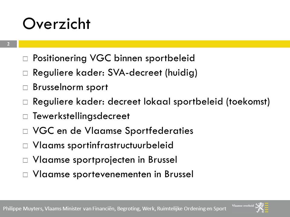 Philippe Muyters, Vlaams Minister van Financiën, Begroting, Werk, Ruimtelijke Ordening en Sport Vlaams Sportinfrastructuurbeleid 13  Sporthotel VUB  Door vorige legislatuur beloofde steun werd nu gehonoreerd voor 909 keuro  Via gebruiksovereenkomst voor onbepaalde duur tussen VUB en Vl.