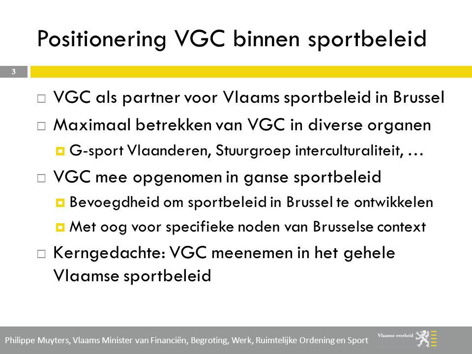 Philippe Muyters, Vlaams Minister van Financiën, Begroting, Werk, Ruimtelijke Ordening en Sport Vlaams Sportinfrastructuurbeleid 14  Toekomstige initiatieven.