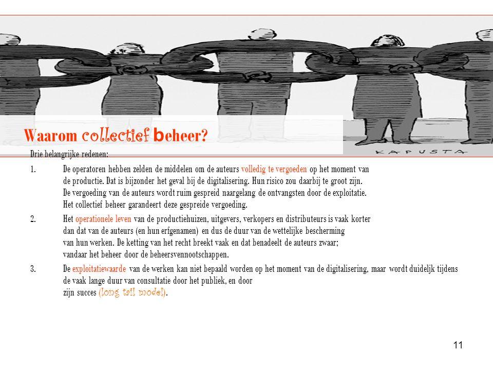 11 Waarom collectief b eheer.