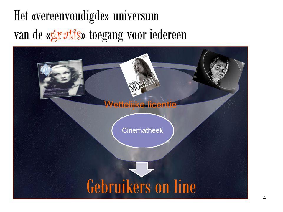 Het «vereenvoudigde» universum van de « gratis » toegang voor iedereen 4 Gebruikers on line Cinematheek Wettelijke licentie