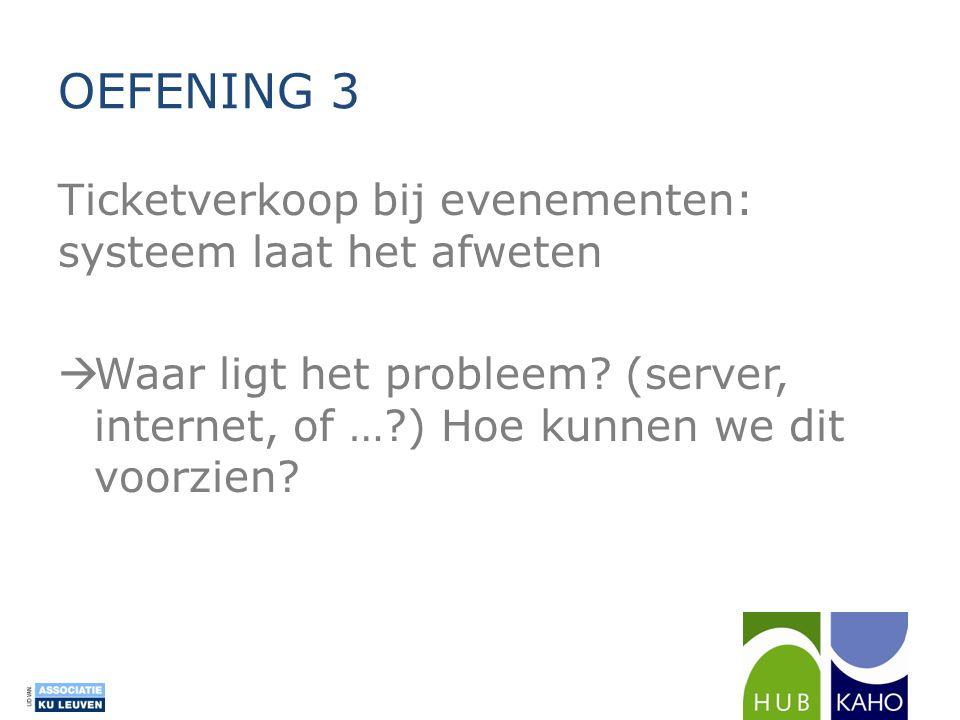 OEFENING 3 Ticketverkoop bij evenementen: systeem laat het afweten  Waar ligt het probleem? (server, internet, of …?) Hoe kunnen we dit voorzien?