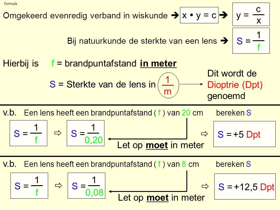 formule Omgekeerd evenredig verband in wiskunde  y = c x Bij natuurkunde de sterkte van een lens  S = 1 f Hierbij is f = brandpuntafstand in meter S