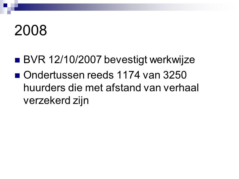 2008  BVR 12/10/2007 bevestigt werkwijze  Ondertussen reeds 1174 van 3250 huurders die met afstand van verhaal verzekerd zijn