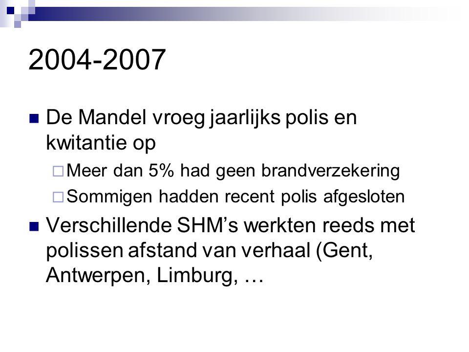 2004-2007  De Mandel vroeg jaarlijks polis en kwitantie op  Meer dan 5% had geen brandverzekering  Sommigen hadden recent polis afgesloten  Versch