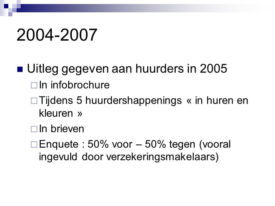2004-2007  Uitleg gegeven aan huurders in 2005  In infobrochure  Tijdens 5 huurdershappenings « in huren en kleuren »  In brieven  Enquete : 50%