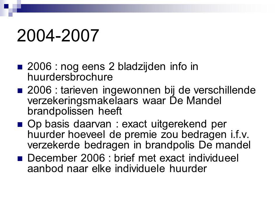 2004-2007  2006 : nog eens 2 bladzijden info in huurdersbrochure  2006 : tarieven ingewonnen bij de verschillende verzekeringsmakelaars waar De Mand