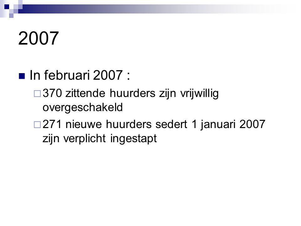 2007  In februari 2007 :  370 zittende huurders zijn vrijwillig overgeschakeld  271 nieuwe huurders sedert 1 januari 2007 zijn verplicht ingestapt