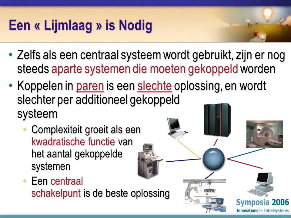Slide 7 Een « Lijmlaag » is Nodig •Zelfs als een centraal systeem wordt gebruikt, zijn er nog steeds aparte systemen die moeten gekoppeld worden •Koppelen in paren is een slechte oplossing, en wordt slechter per additioneel gekoppeld systeem •Complexiteit groeit als een kwadratische functie van het aantal gekoppelde systemen •Een centraal schakelpunt is de beste oplossing