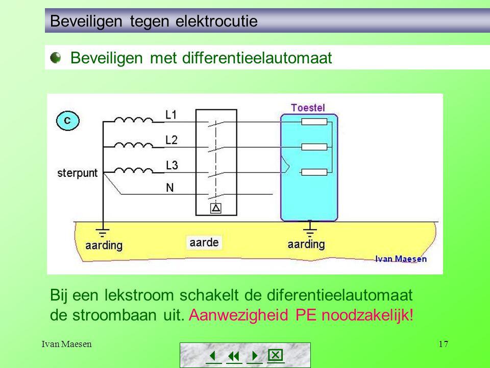 Ivan Maesen17        Beveiligen tegen elektrocutie Beveiligen met differentieelautomaat Bij een lekstroom schakelt de diferentieelautomaat de stroombaan uit.