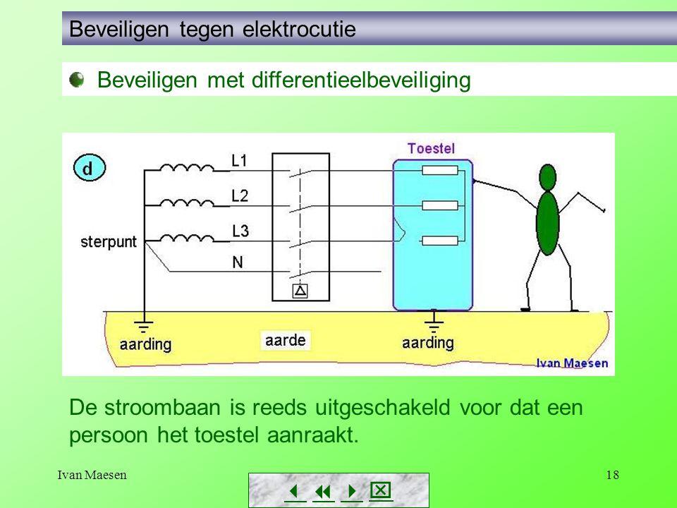 Ivan Maesen18        Beveiligen tegen elektrocutie Beveiligen met differentieelbeveiliging De stroombaan is reeds uitgeschakeld voor dat een p