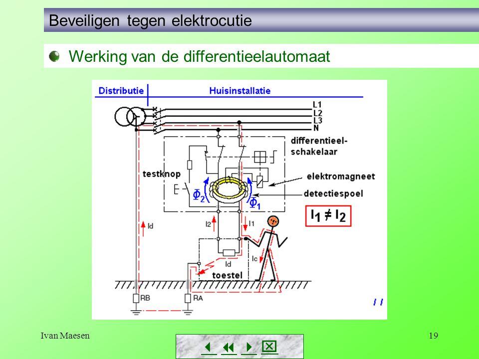 Ivan Maesen19        Beveiligen tegen elektrocutie Werking van de differentieelautomaat