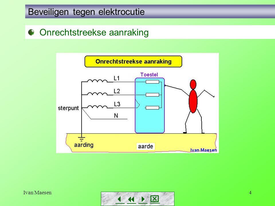 Ivan Maesen5        Beveiligen tegen elektrocutie; gevaren Een elektrische stroom kan onder bepaalde omstandigheden dodelijk inwerken op het menselijk lichaam.