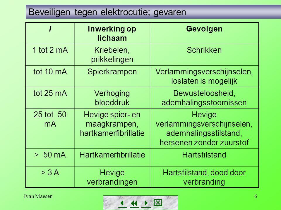 Ivan Maesen6        Beveiligen tegen elektrocutie; gevaren IInwerking op lichaam Gevolgen 1 tot 2 mAKriebelen, prikkelingen Schrikken tot 10 m