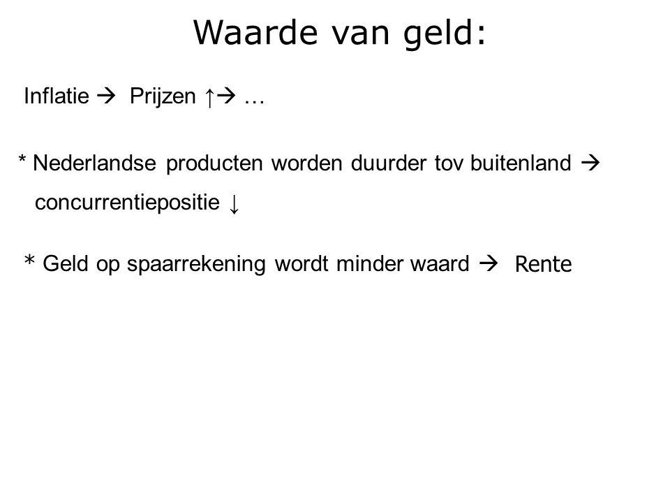 Waarde van geld: Inflatie  Prijzen ↑  … * Nederlandse producten worden duurder tov buitenland  concurrentiepositie ↓ * Geld op spaarrekening wordt