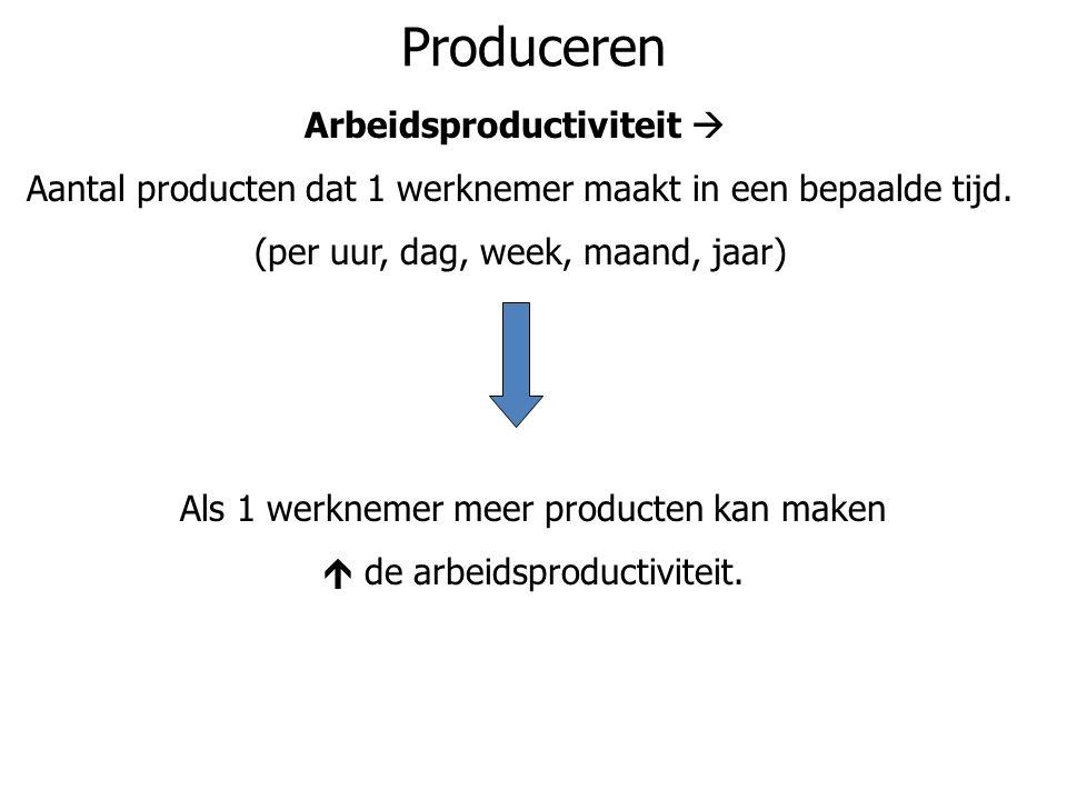 Produceren Aantal producten dat 1 werknemer maakt in een bepaalde tijd. (per uur, dag, week, maand, jaar) Als 1 werknemer meer producten kan maken  d