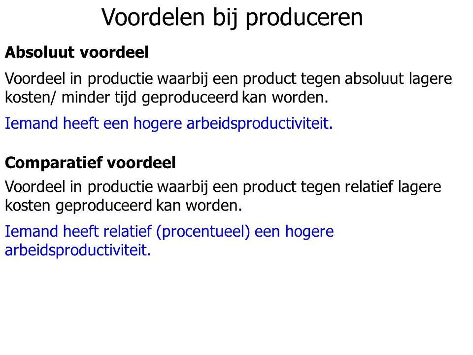 Voordelen bij produceren Absoluut voordeel Voordeel in productie waarbij een product tegen absoluut lagere kosten/ minder tijd geproduceerd kan worden