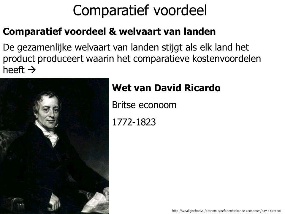 Comparatief voordeel Comparatief voordeel & welvaart van landen De gezamenlijke welvaart van landen stijgt als elk land het product produceert waarin