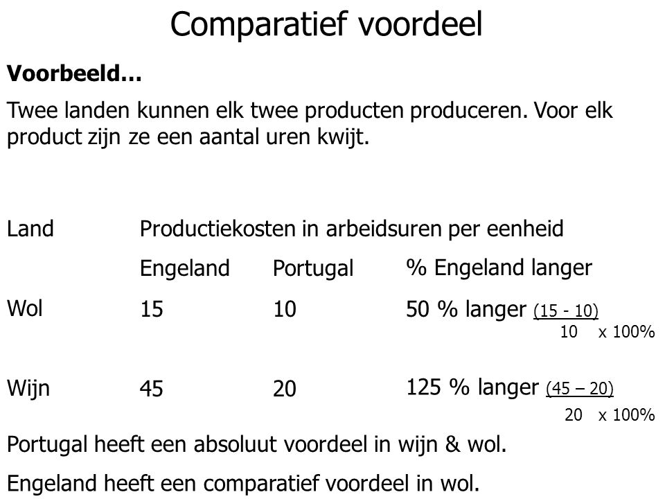 Comparatief voordeel Voorbeeld… Twee landen kunnen elk twee producten produceren. Voor elk product zijn ze een aantal uren kwijt. LandProductiekosten