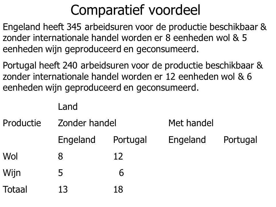 Comparatief voordeel Engeland heeft 345 arbeidsuren voor de productie beschikbaar & zonder internationale handel worden er 8 eenheden wol & 5 eenheden