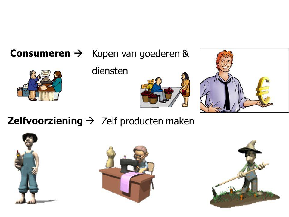 Waarde van geld: Inflatie  Prijzen ↑  … * Nederlandse producten worden duurder tov buitenland  concurrentiepositie ↓ * Geld op spaarrekening wordt minder waard  Rente