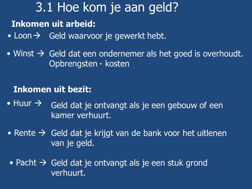 3.1 Hoe kom je aan geld? • Loon  • Winst  • Huur  • Rente  Inkomen uit arbeid: Inkomen uit bezit: Geld waarvoor je gewerkt hebt. Geld dat een onde