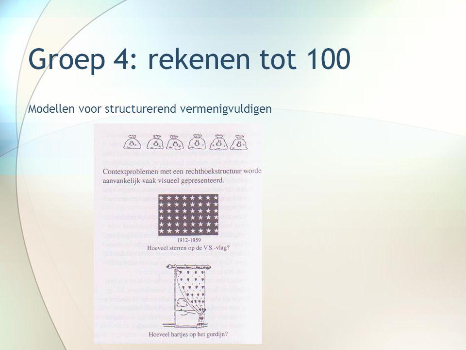 Groep 4: rekenen tot 100 Modellen voor structurerend vermenigvuldigen