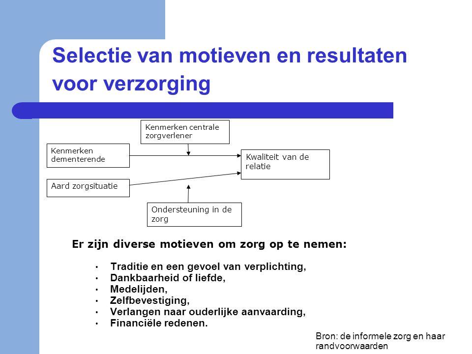 Selectie van motieven en resultaten voor verzorging Kenmerken centrale zorgverlener Kenmerken dementerende Aard zorgsituatie Kwaliteit van de relatie
