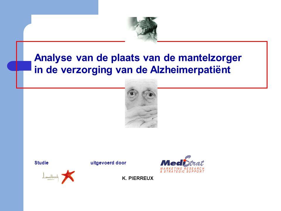 Angsten met betrekking tot de Alzheimerpatiënt  De evolutie van de ziekte, « de zieke zien achteruitgaan », zijn naasten niet meer herkennen, 52%  Opname in een instelling (verplichting om dat te doen...)36%  Overlijden12% Angsten met betrekking tot de mantelzorger zelf  De taak van mantelzorger niet meer op zich kunnen nemen56% « wat als er iets met mij gebeurt », « zal ik dit kunnen voortdoen.