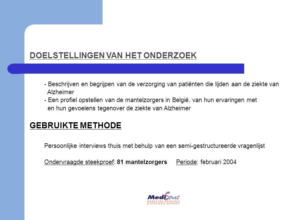 Vlaanderen  Werking voor Jong-dementerenden – in België: 6000 dementerenden jonger dan 65 jaar – Jaarlijkse ontmoetings- en/of studiedag – Sensibilisatie overheid: ontbreken van specifieke opvang  Samenwerkingsprotocol ECD-Vlaanderen