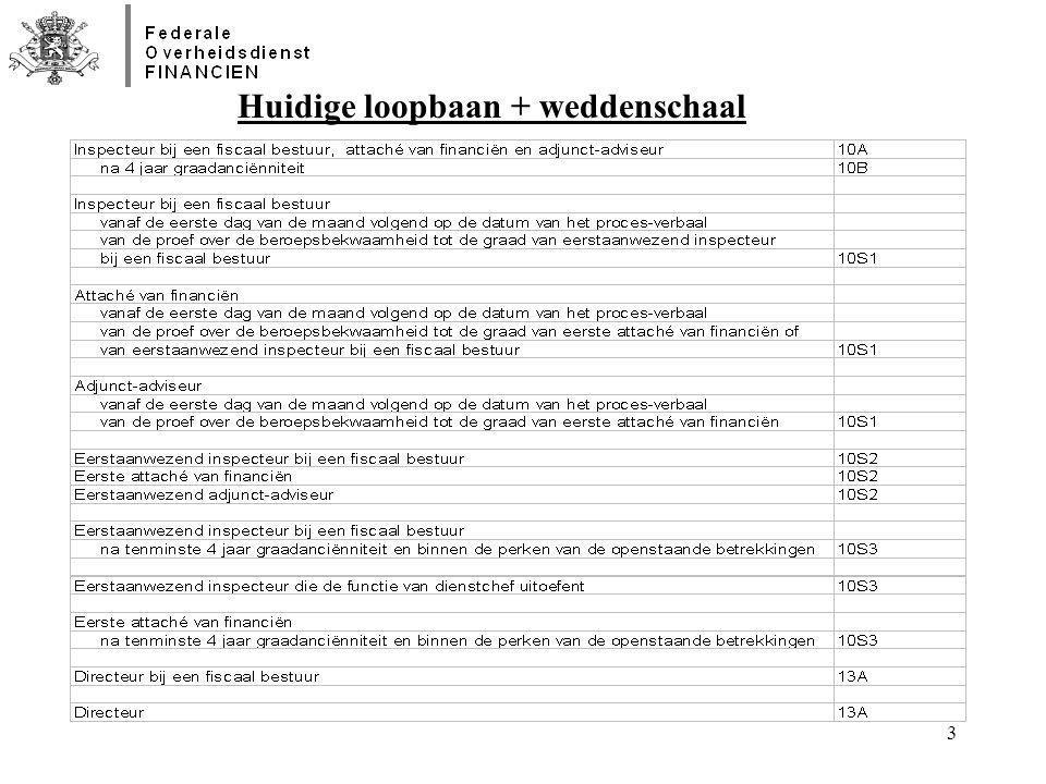 14 Adviseur van de thesaurie Adviseur van financiën Behoud van de weddenschaal 13S1Behoud van de weddenschaal 13S3