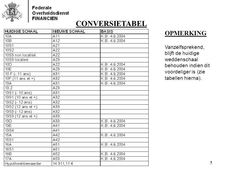 6 VORMINGSPREMIE •De eerste uitbetaling van de competentietoelage heeft plaats in september 2006.