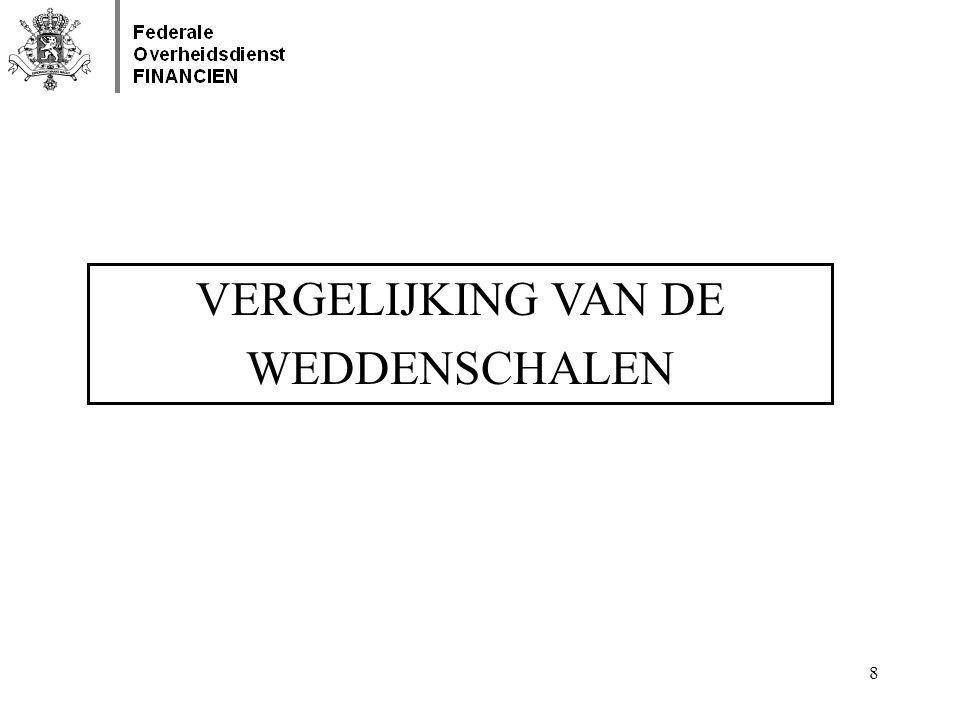 8 VERGELIJKING VAN DE WEDDENSCHALEN