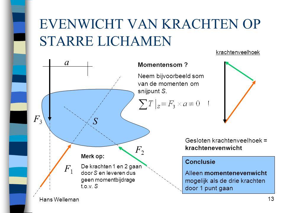 Hans Welleman 13 EVENWICHT VAN KRACHTEN OP STARRE LICHAMEN S a F2F2 F1F1 F3F3 Gesloten krachtenveelhoek = krachtenevenwicht Conclusie Alleen momentenevenwicht mogelijk als de drie krachten door 1 punt gaan Momentensom .