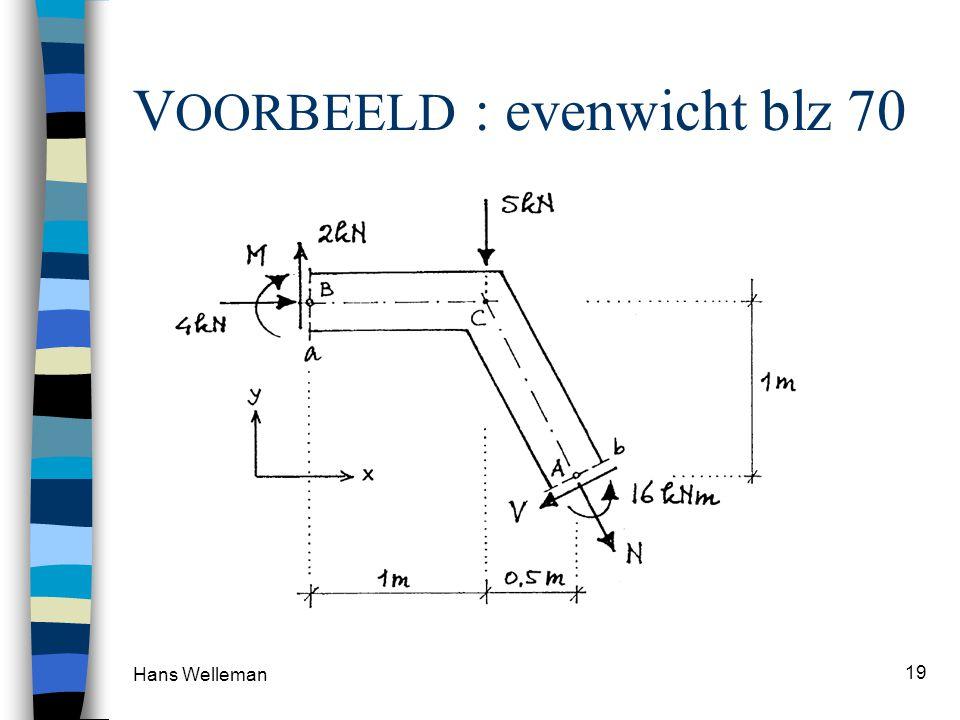 Hans Welleman 19 V OORBEELD : evenwicht blz 70