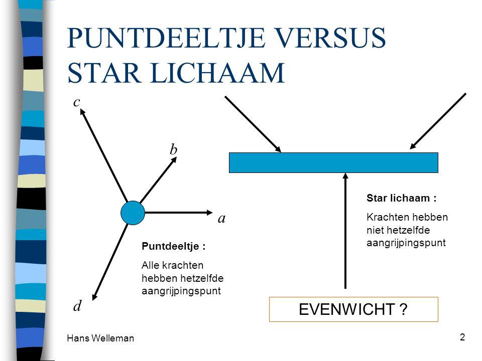 Hans Welleman 2 PUNTDEELTJE VERSUS STAR LICHAAM a b c d Puntdeeltje : Alle krachten hebben hetzelfde aangrijpingspunt Star lichaam : Krachten hebben niet hetzelfde aangrijpingspunt EVENWICHT ?